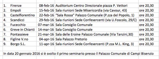 Gli appuntamenti sulla sicurezza organizzati da Confesercenti Firenze