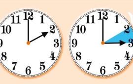 Lancette avanti di 1 ora nella notte tra sabaro 26 e domenica 27 marzo 2016