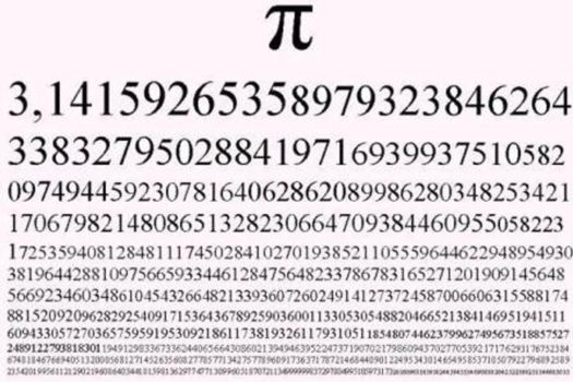 Il Pi Greco con alcuni dei suoi decimali