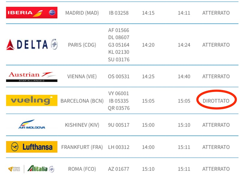 La tabella in tempo reale degli arrivi a Firenze