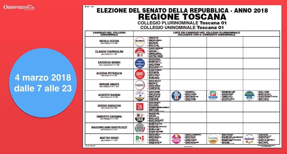 Il cartellone con i candidati al Senato per il Collegio 01 che comprende Firenze
